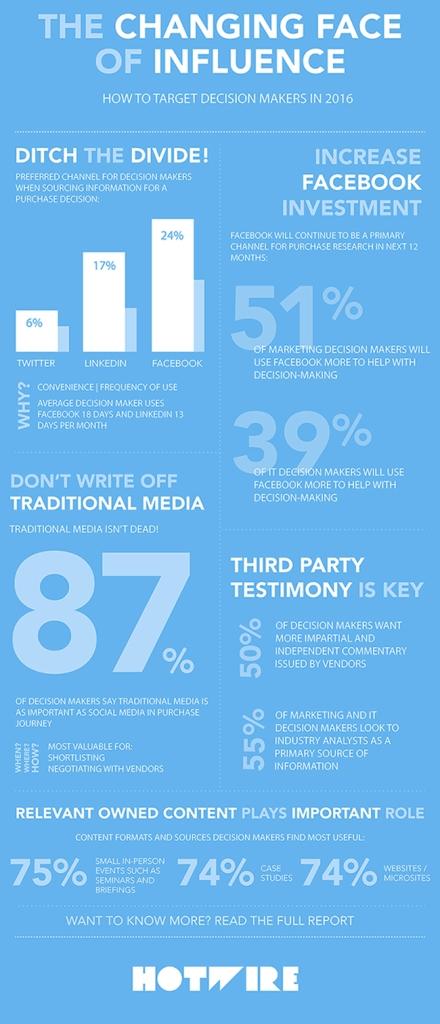 MarketingInfographic-updated-1